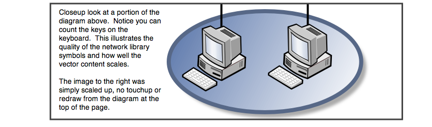 Network diagrams eazydraw example showing maps and site plan uses for mac os x ccuart Images