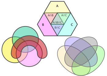 Venn diagrams eazydraw example showing technical drawing with automatic dimensions for mac os x ccuart Image collections